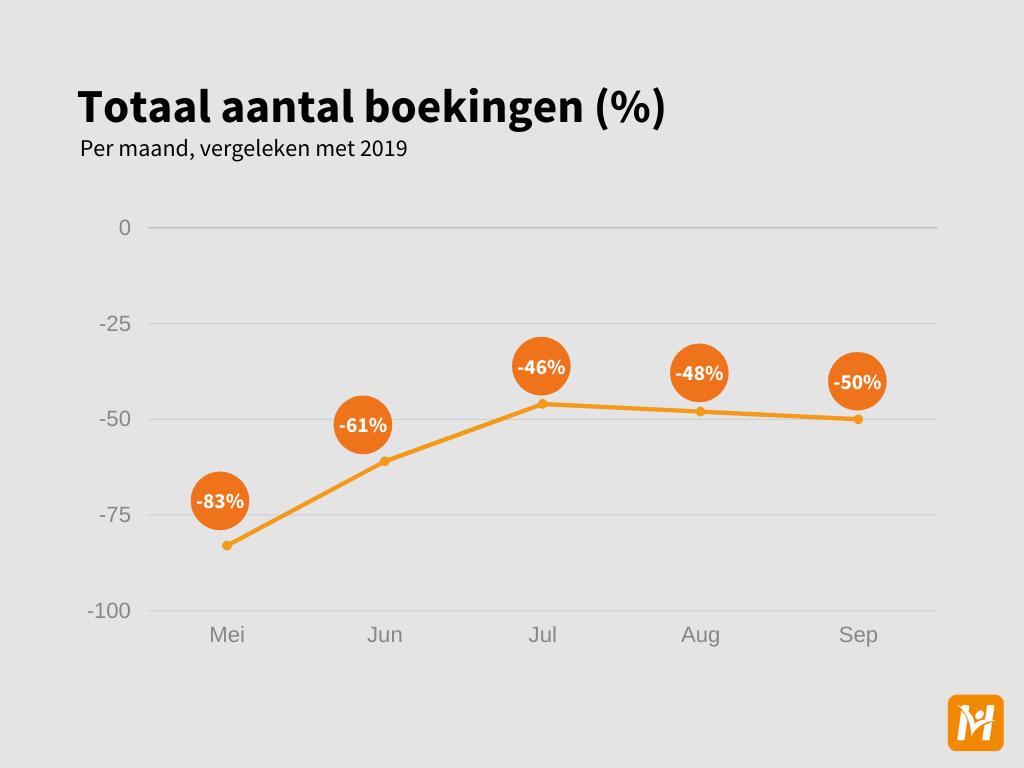 Book data (general) NL - 2