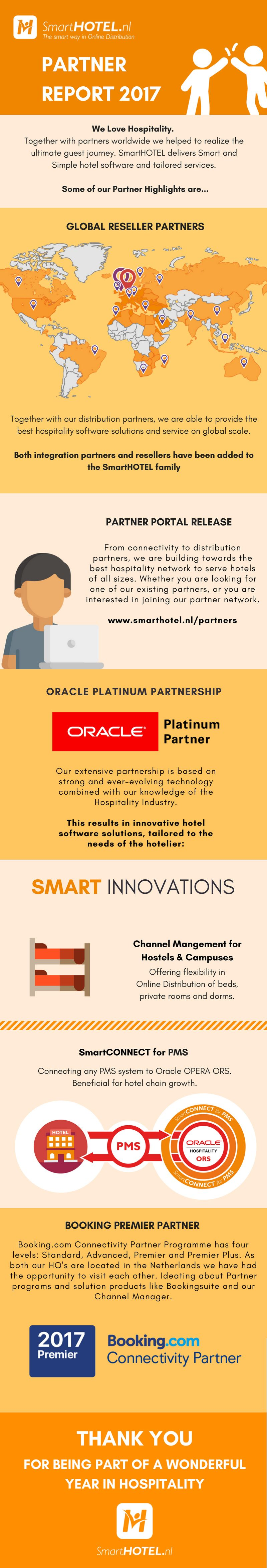 SmartHOTEL Partner Overview 2017