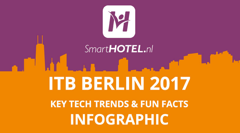 ITB BERLIN 2017 Key Trends & Fun Facts - Infographic